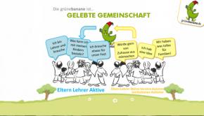 grünebanane-familien-vereine-schule